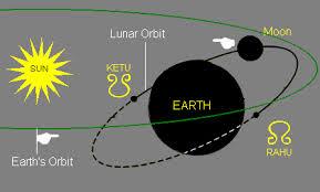 Lunar orbit