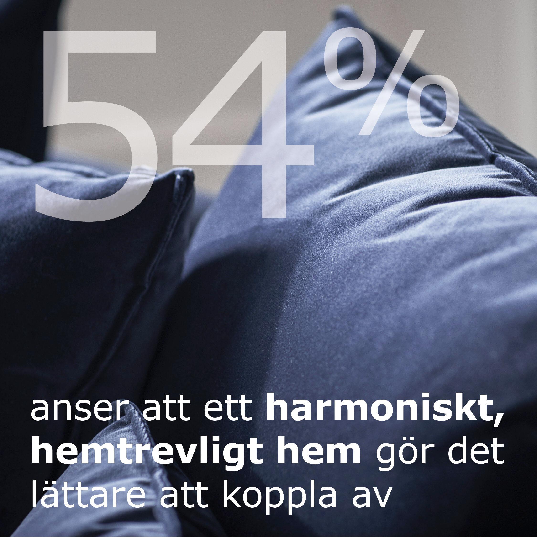 Survey_home_in_harmony