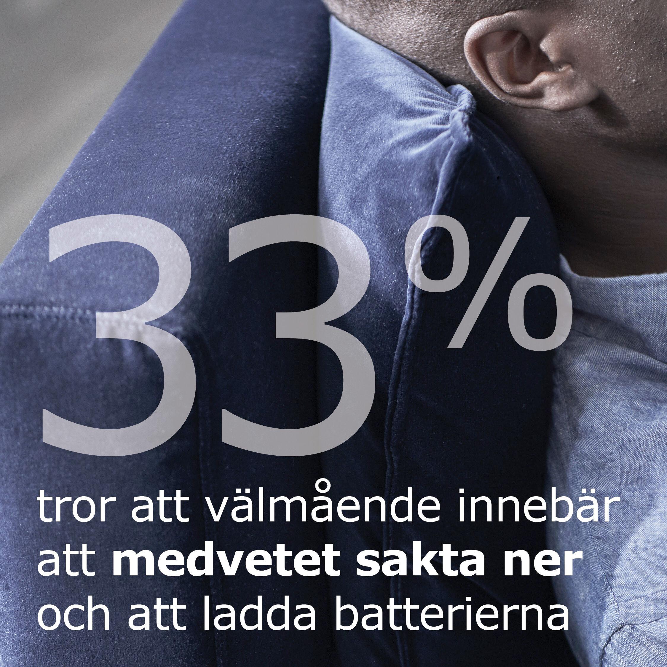 Survey_recharge ikea